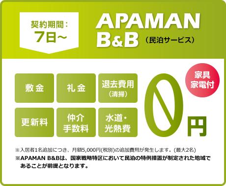 アパマンBNB