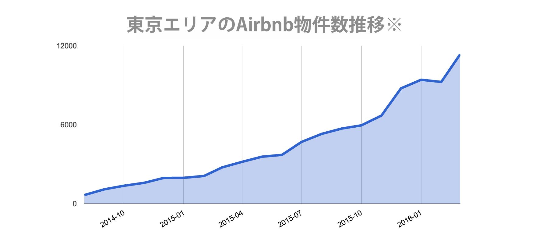 tokyo-20160103