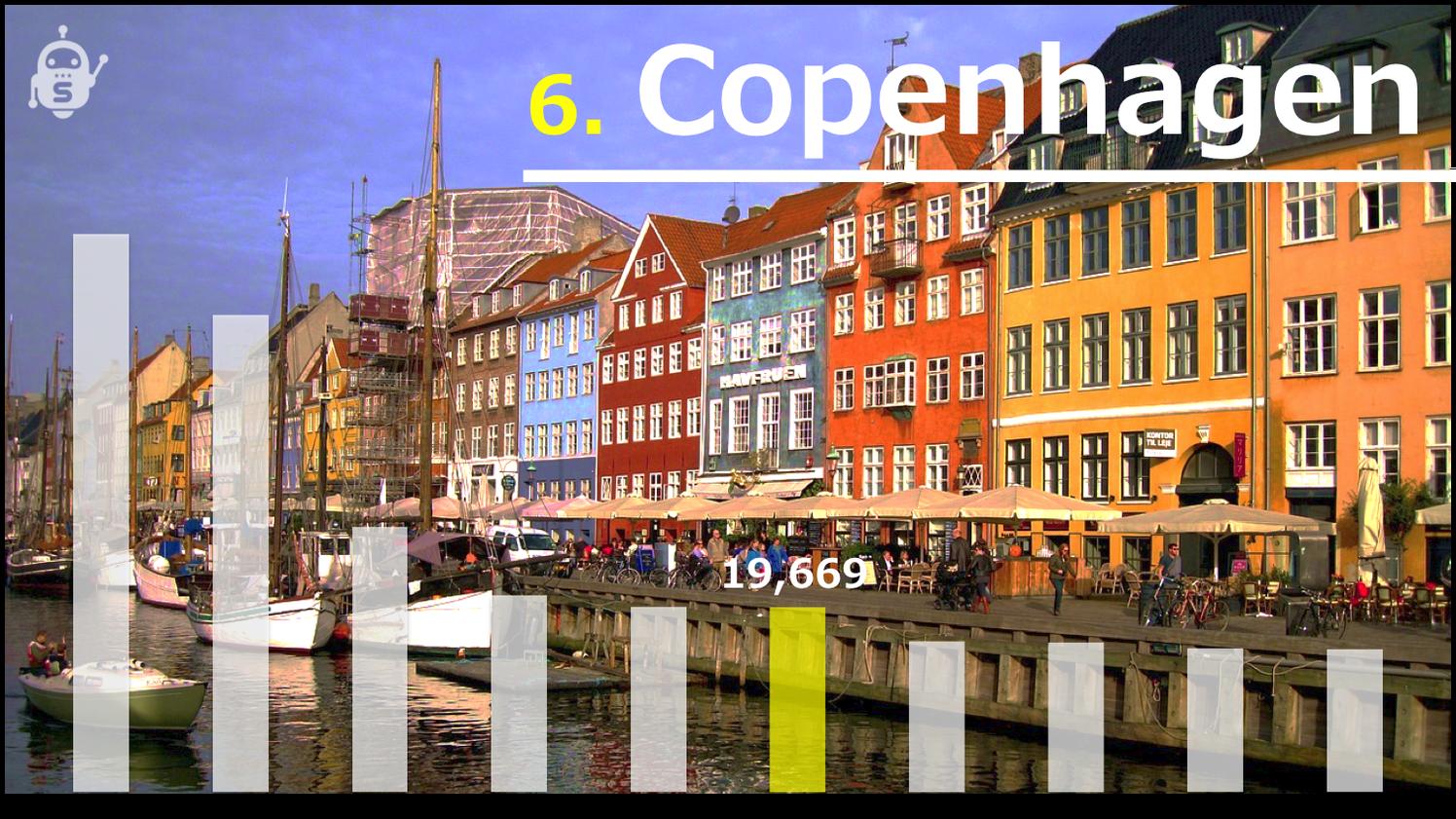6copenhagen1