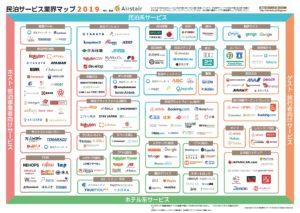 【200超】民泊市場の全貌がわかる「民泊サービス業界マップ 2019」