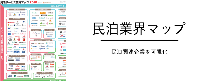 民泊サービス業界マップ