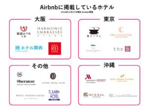 【速報】Airbnb、老舗高級ホテルの「帝国ホテル」も掲載開始 日本国内でホテルの掲載を加速