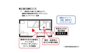 【日本初】京都市、全ての宿泊施設にバリアフリー化を義務付ける方針を発表 「悪い施設の抑制」狙う