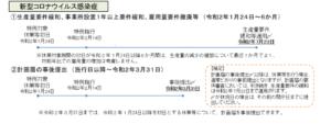 【助成金】厚生労働省、中国関係の売上高等が 10% を占めるホテル旅館等に雇用調整助成金の特例を実施