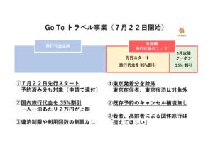 【詳報】Go To キャンペーン QUOカード付プランは対象外 子供や幼児も1名としてカウント
