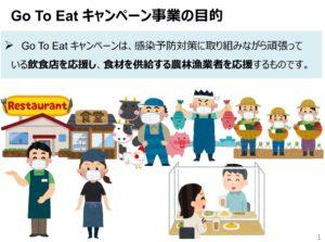 【図解】Go To イートキャンペーンを徹底解説 ポイント還元やプレミアム付き食事券で飲食業界を支援