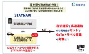 【日本初】高速道路の利用料金も「Go To トラベル」の割引対象に 9 月 18 日からステイナビで取扱い開始