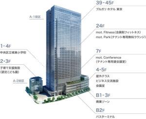 東京ミッドタウン八重洲が 2022 年夏竣工へ 日本初進出の「ブルガリホテル東京」も